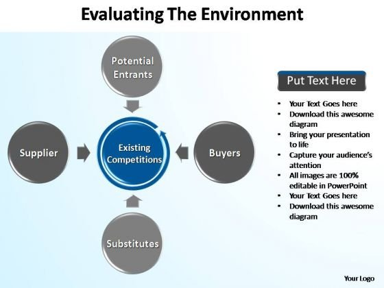 PowerPoint Process Success Evaluating The Environment Ppt Presentation