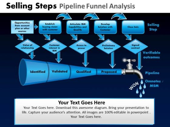 PowerPoint Process Success Pipeline Funnel Ppt Backgrounds