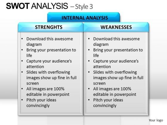 PowerPoint Process Success Swot Analysis Ppt Themes