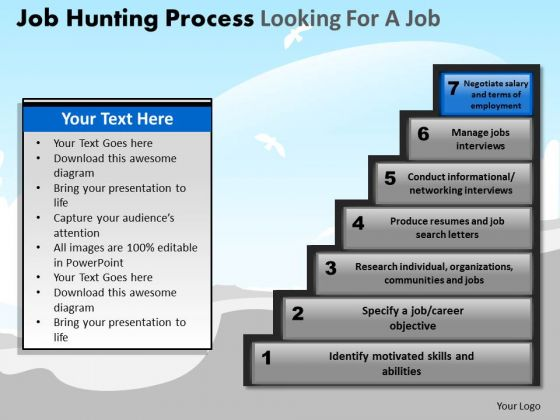 PowerPoint Slide Chart Job Hunting Process Ppt Process
