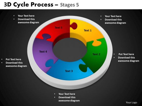 PowerPoint Slide Circle Chart Cycle Process Ppt Designs