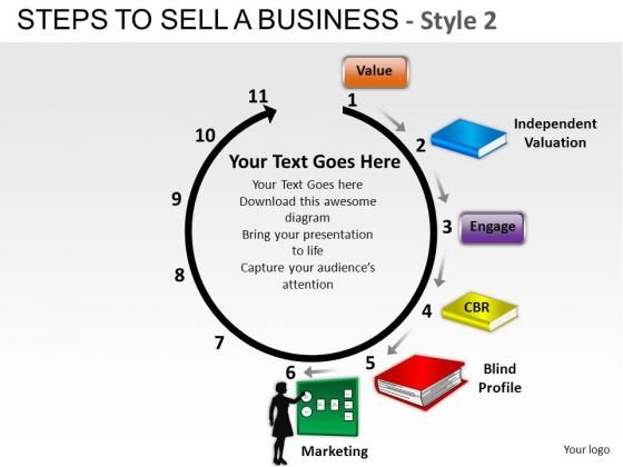 PowerPoint Slide Company Competition Steps To Sell A Business Ppt Design