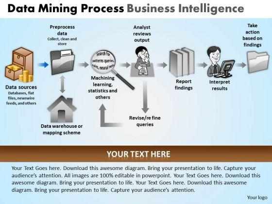 PowerPoint Slide Designs Business Data Mining Process Ppt Presentation