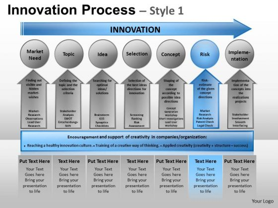 PowerPoint Slide Designs Business Teamwork Innovation Process Ppt Slide Designs