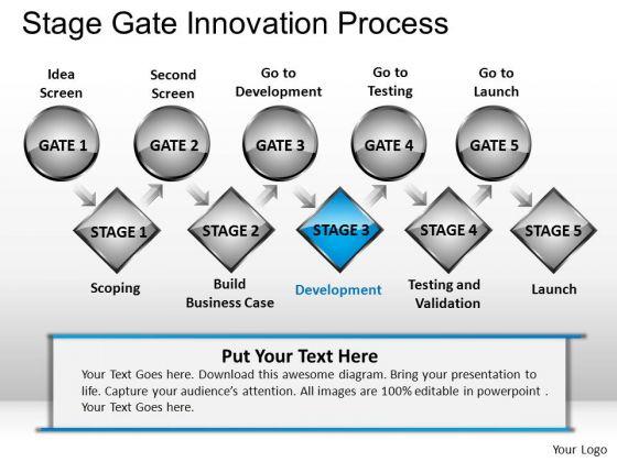 PowerPoint Slide Designs Business Teamwork Stage Gate Innovation Process Ppt Persetation