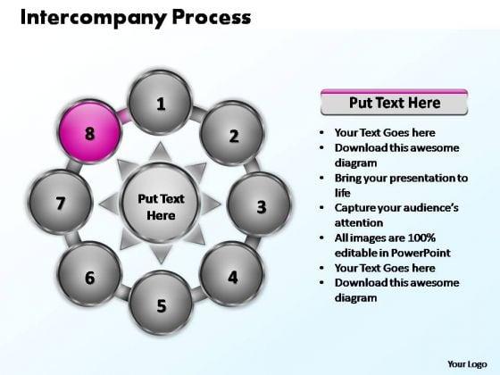 PowerPoint Slide Designs Chart Intercompany Process Ppt Theme
