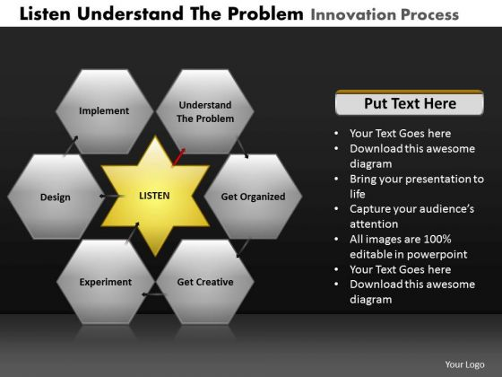 PowerPoint Slide Designs Company Listen Understand Ppt Backgrounds