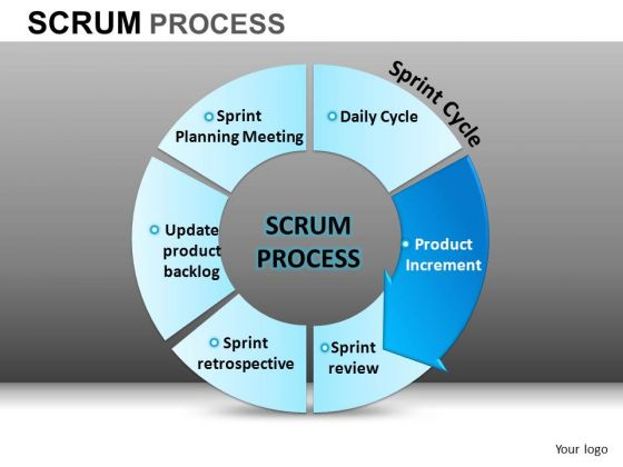 PowerPoint Slide Designs Corporate Competition Scrum Process Ppt Slides