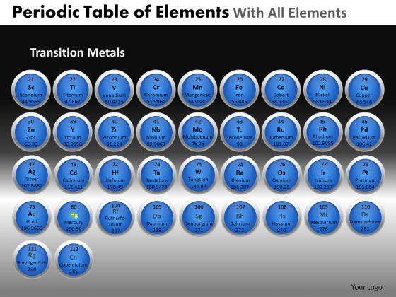 PowerPoint Slide Designs Diagram Periodic Table Ppt Theme