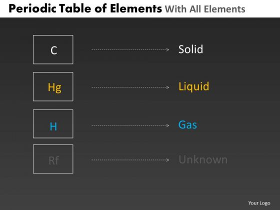 PowerPoint Slide Designs Education Periodic Table Ppt Design