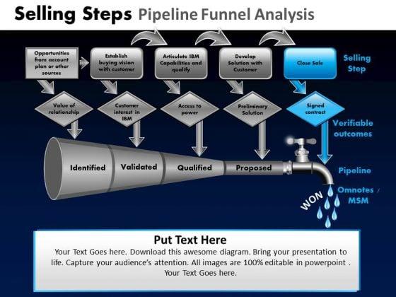 PowerPoint Slide Designs Global Pipeline Funnel Ppt Designs