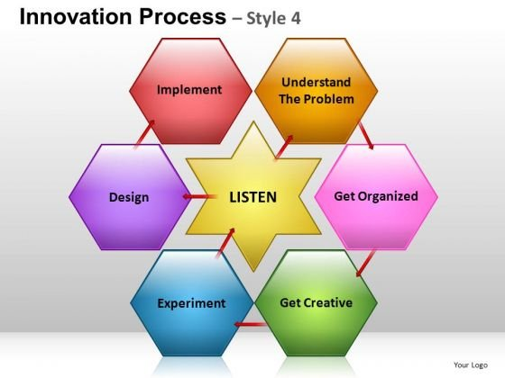 PowerPoint Slide Designs Hexagon Chart Ppt Designs