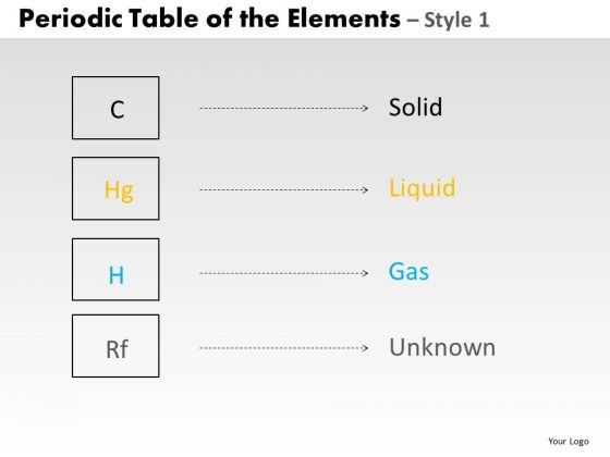 PowerPoint Slide Designs Image Periodic Table Ppt Slides