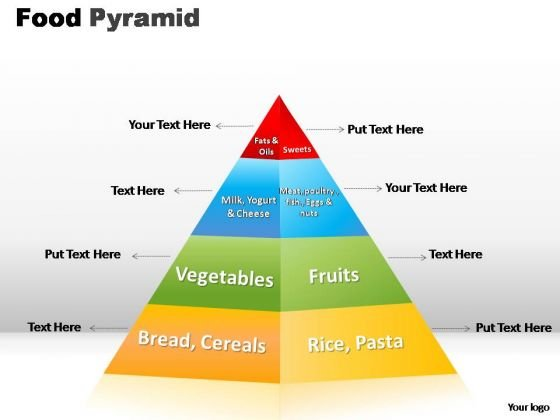 PowerPoint Slide Designs Leadership Food Pyramid Ppt Slides