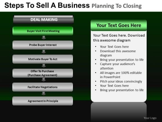 PowerPoint Slide Designs Marketing Business Planning Ppt Layouts