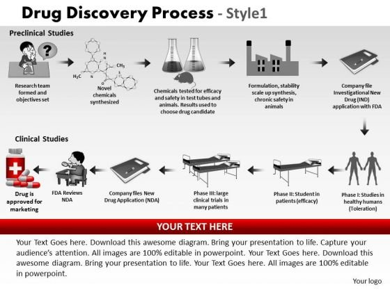 PowerPoint Slide Designs Marketing Drug Discovery Process Ppt Templates