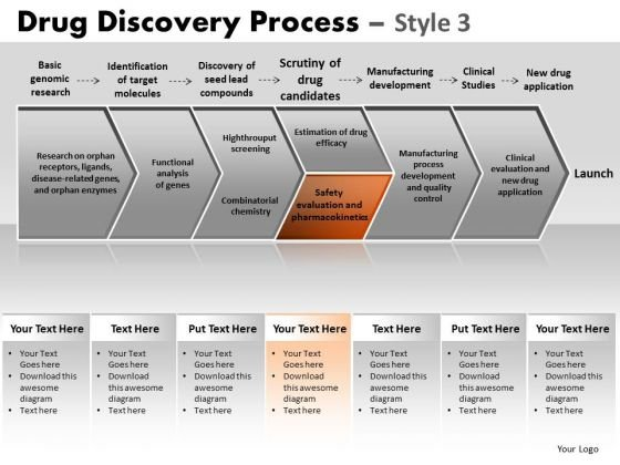 PowerPoint Slide Designs Strategy Drug Discovery Ppt Themes