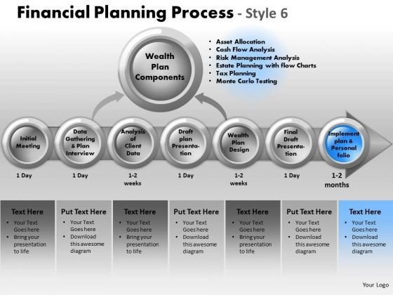PowerPoint Slide Designs Strategy Financial Planning Ppt Themes