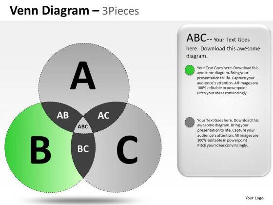 PowerPoint Slide Designs Strategy Venn Diagram Ppt Designs