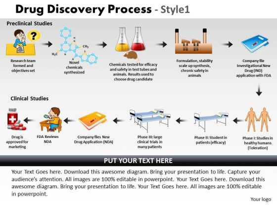PowerPoint Slide Designs Success Drug Discovery Process Ppt Slides