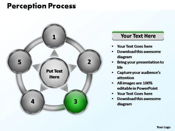 PowerPoint Slide Diagram Five Perception Ppt Backgrounds