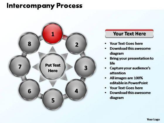 PowerPoint Slide Diagram Intercompany Process Ppt Presentation