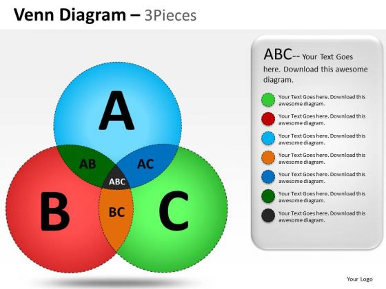 Powerpoint Slide Editable Venn Diagram Ppt Layouts Powerpoint
