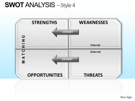 PowerPoint Slide Executive Education Swot Analysis Ppt Presentation
