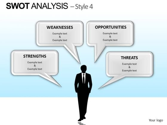 PowerPoint Slide Executive Leadership Swot Analysis Ppt Slides