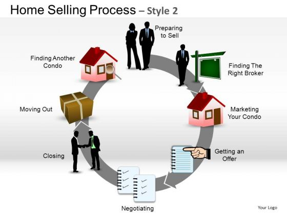 PowerPoint Slide Growth Home Selling Ppt Process