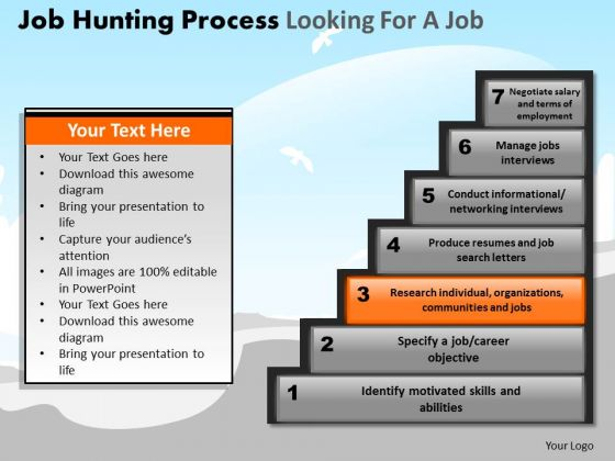 PowerPoint Slide Image Job Hunting Process Ppt Template
