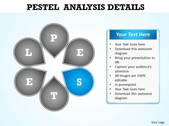 PowerPoint Slide Layout Chart Pestel Analysis Ppt Design