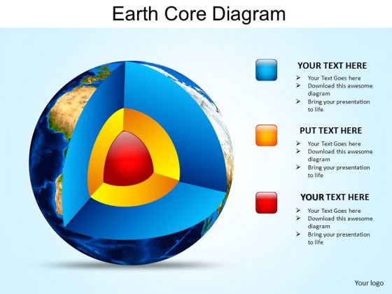 PowerPoint Slide Layout Global Earth Core Diagram Ppt Template