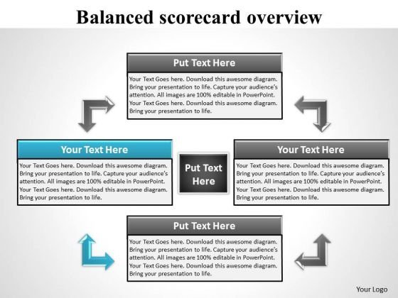 PowerPoint Slide Layout Graphic Balanced Scorecard Ppt Slides