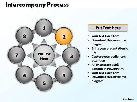 PowerPoint Slide Layout Image Intercompany Process Ppt Design