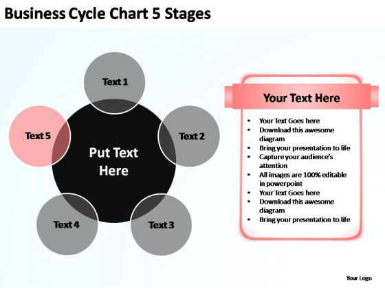 PowerPoint Slide Leadership Cycle Chart Ppt Template