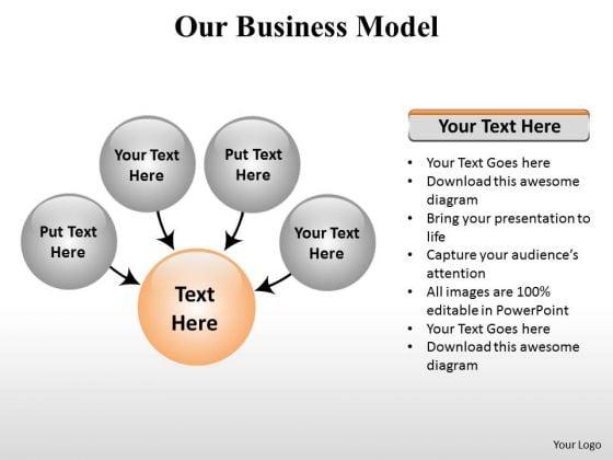 PowerPoint Slide Sales Model Support Ppt Slide