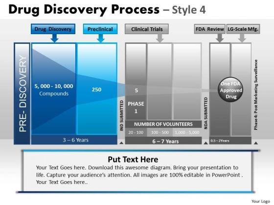 PowerPoint Slide Strategy Drug Discovery Ppt Process