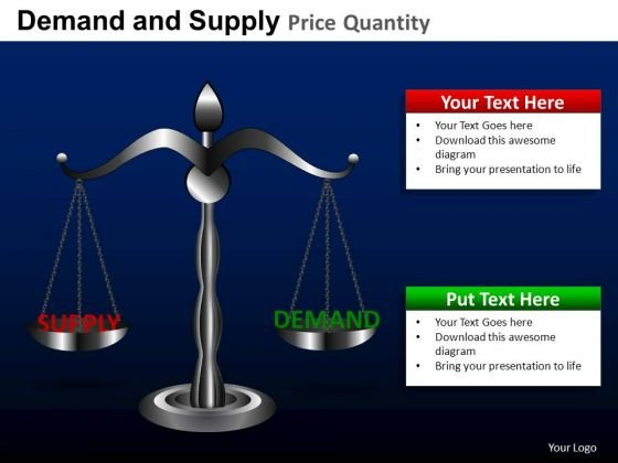PowerPoint Slide Supply Demand Economics Ppt Templates