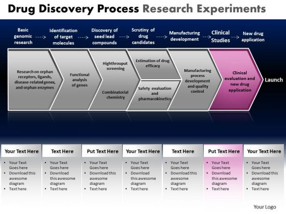 PowerPoint Slide Teamwork Drug Discovery Ppt Layout