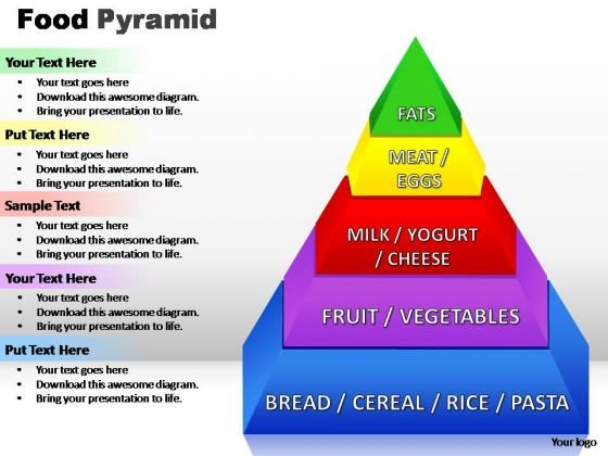 PowerPoint Slide Teamwork Food Pyramid Ppt Slides