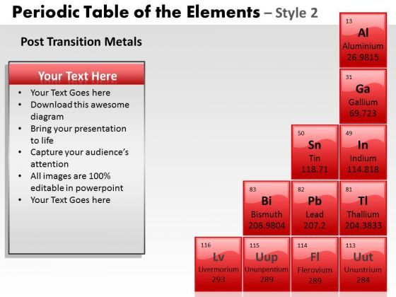 powerpoint slidelayout chart periodic table ppt template, Modern powerpoint