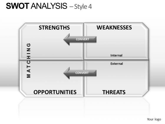 PowerPoint Slidelayout Chart Swot Analysis Ppt Slide