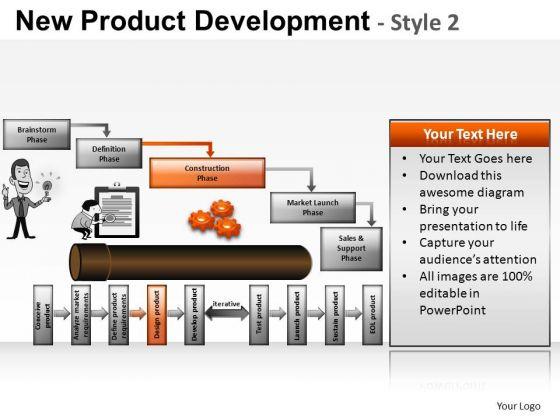 PowerPoint Slidelayout Company Strategy New Product Development Ppt Slidelayout