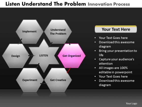 PowerPoint Slidelayout Diagram Listen Understand Ppt Themes