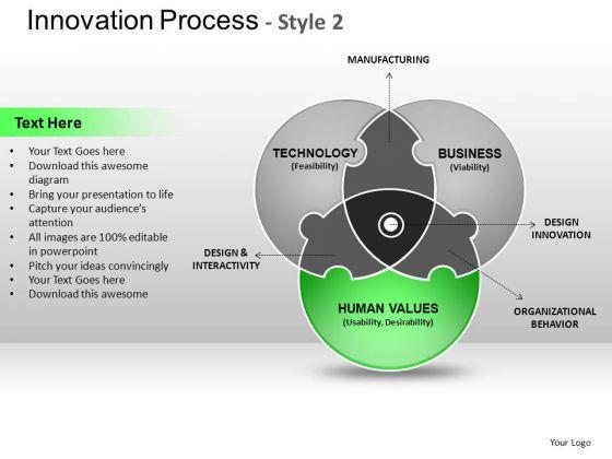 PowerPoint Slidelayout Editable Innovation Process Ppt Slidelayout