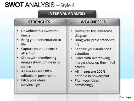 PowerPoint Slidelayout Executive Education Swot Analysis Ppt Templates