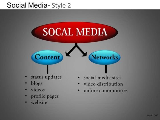 PowerPoint Slidelayout Executive Leadership Social Media Ppt Layout