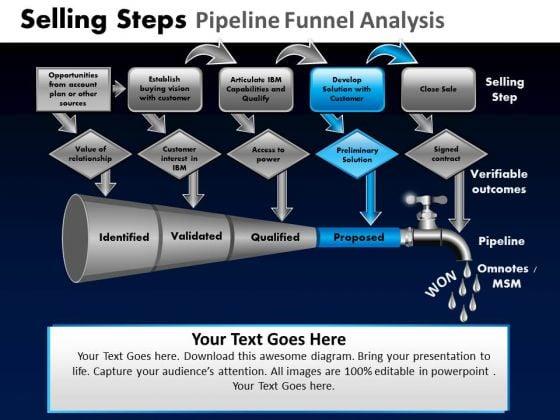 PowerPoint Slidelayout Graphic Pipeline Funnel Ppt Presentation