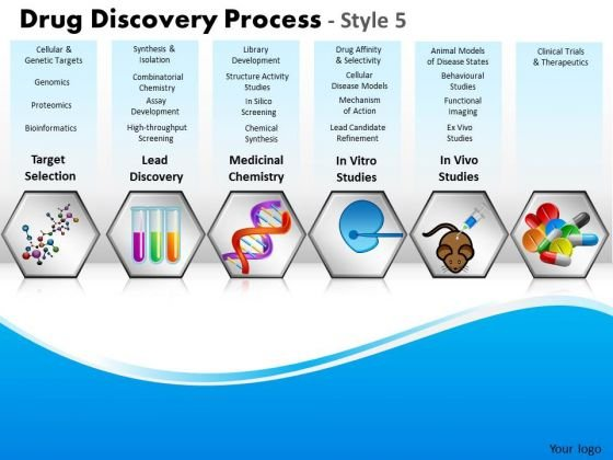 PowerPoint Slidelayout Image Drug Discovery Ppt Template